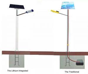 Solar Street Light Outdoor Manufacturer 60W