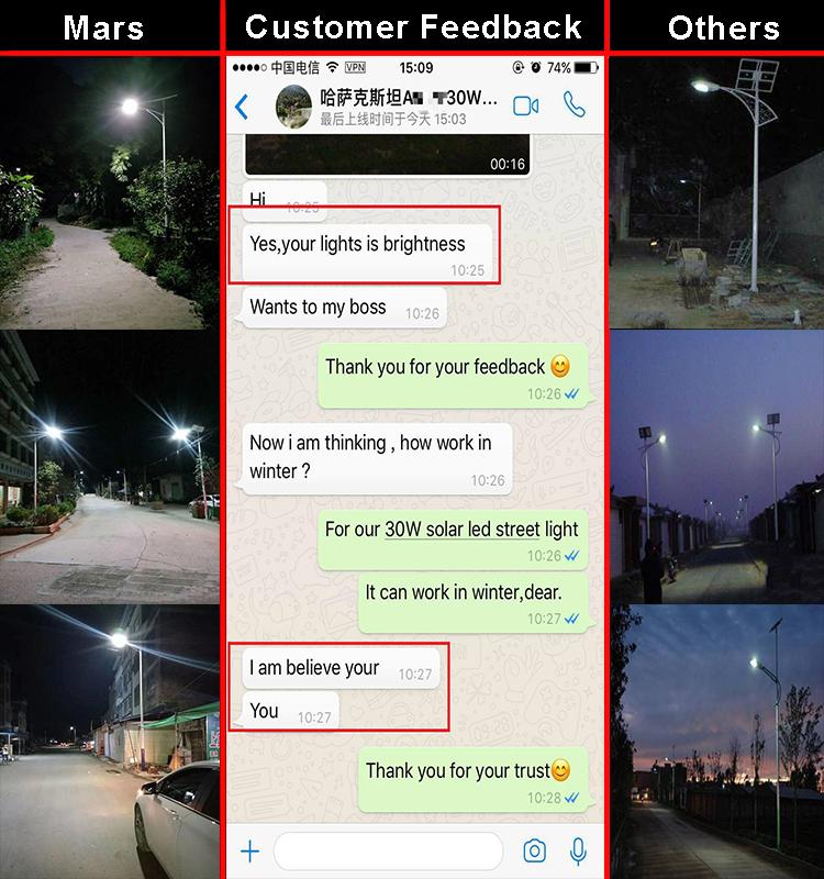 Solar Powered Outdoor Street Light Manufacturer 20W