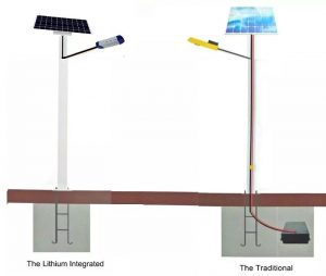 Solar Energy Street Light In Nigeria